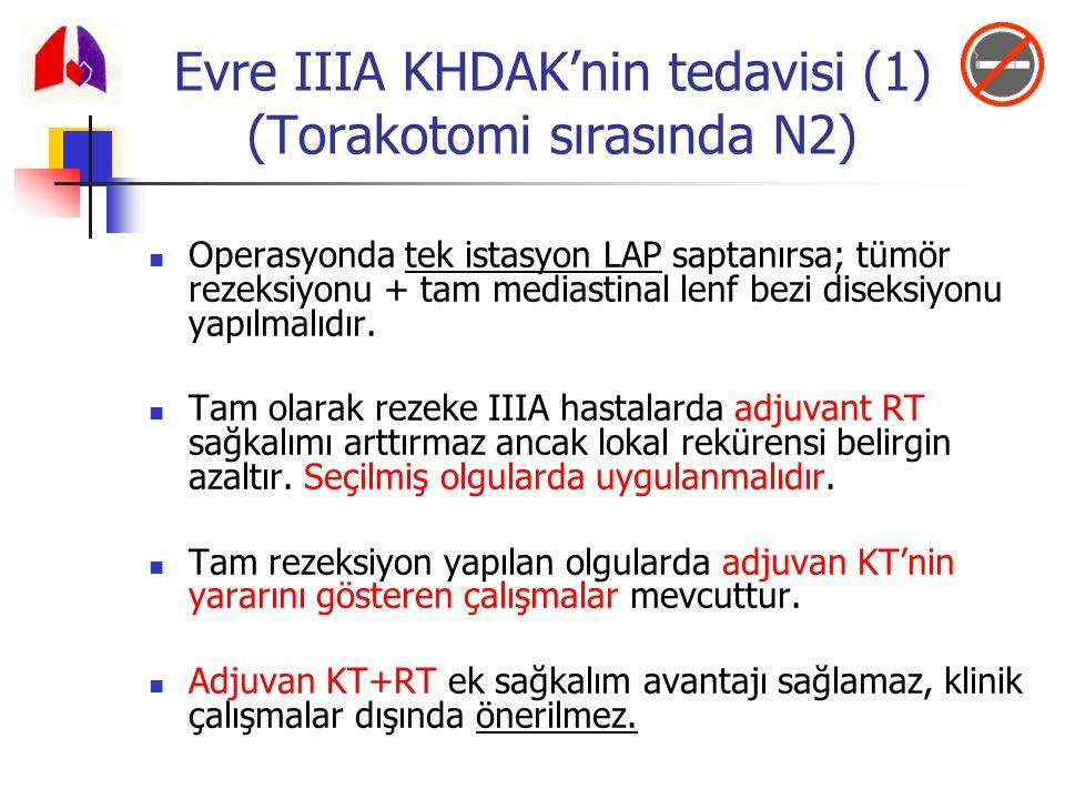 Evre IIIA KHDAK'nin tedavisi (1) (Torakotomi sırasında N2)