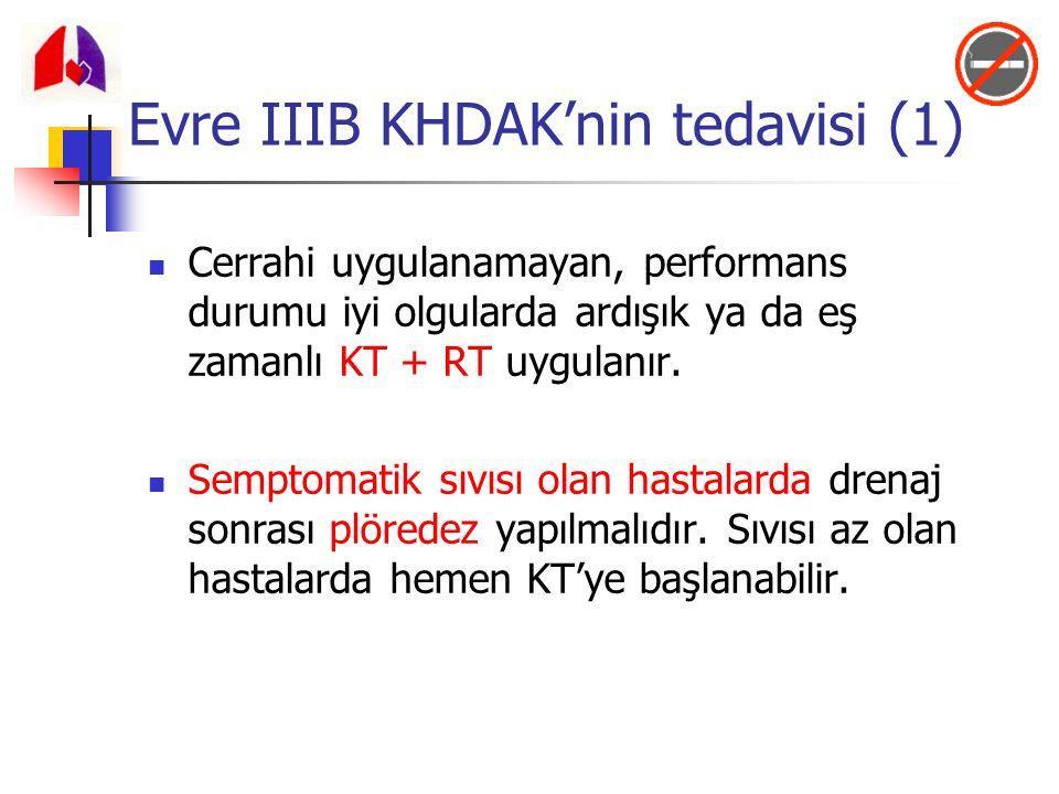 Evre IIIB KHDAK'nin tedavisi (1)