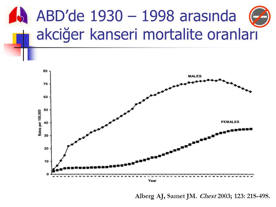 ABD'de 1930 – 1998 arasında akciğer kanseri mortalite oranları