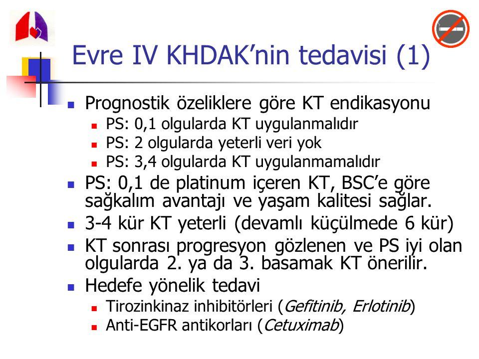 Evre IV KHDAK'nin tedavisi (1)