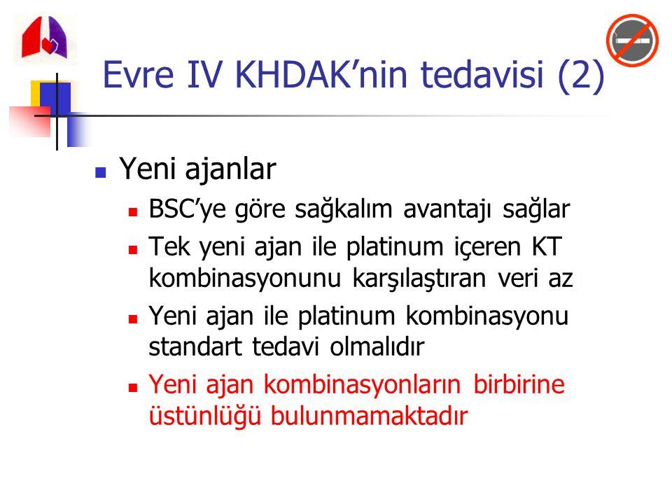 Evre IV KHDAK'nin tedavisi (2)