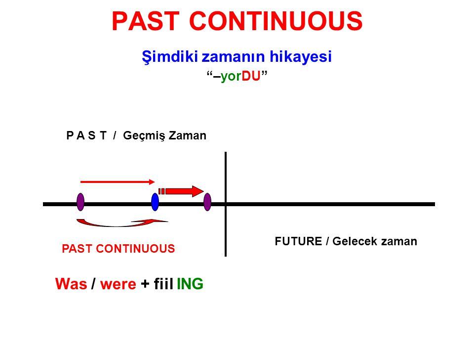 PAST CONTINUOUS Şimdiki zamanın hikayesi –yorDU