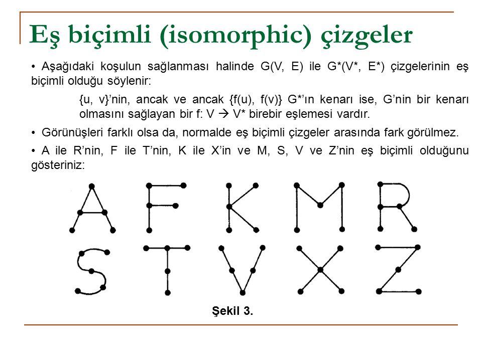 Eş biçimli (isomorphic) çizgeler