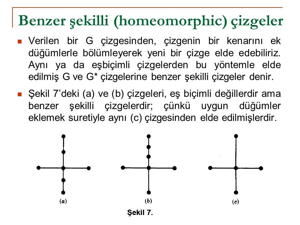 Benzer şekilli (homeomorphic) çizgeler