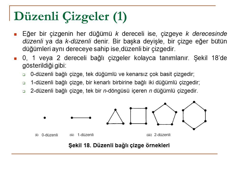 Düzenli Çizgeler (1)