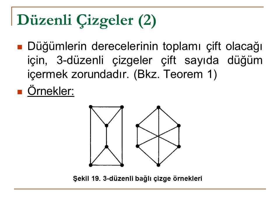 Düzenli Çizgeler (2) Düğümlerin derecelerinin toplamı çift olacağı için, 3-düzenli çizgeler çift sayıda düğüm içermek zorundadır. (Bkz. Teorem 1)