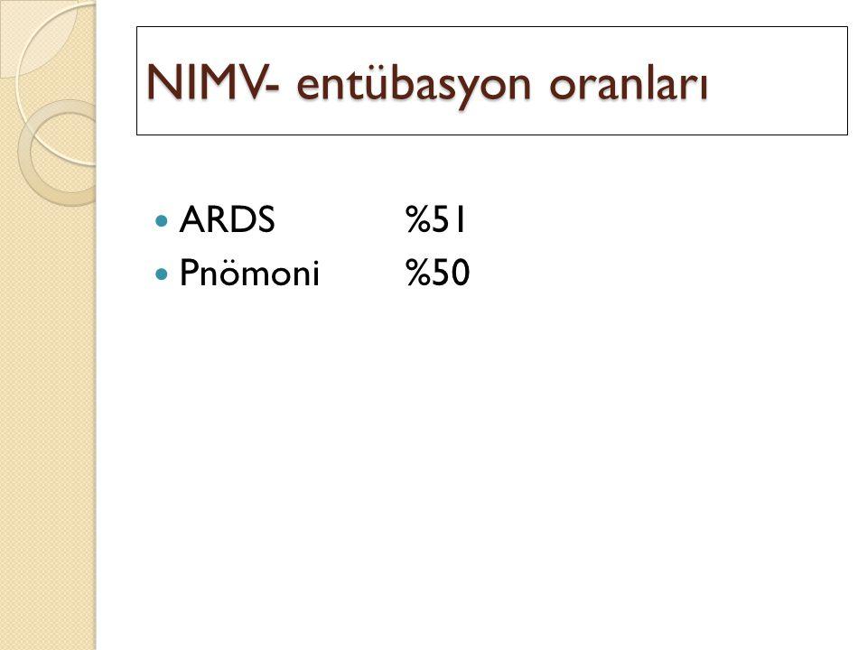 NIMV- entübasyon oranları