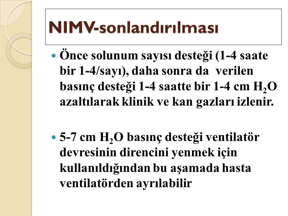 NIMV-sonlandırılması