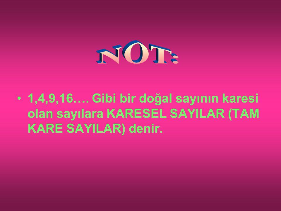 NOT: 1,4,9,16….