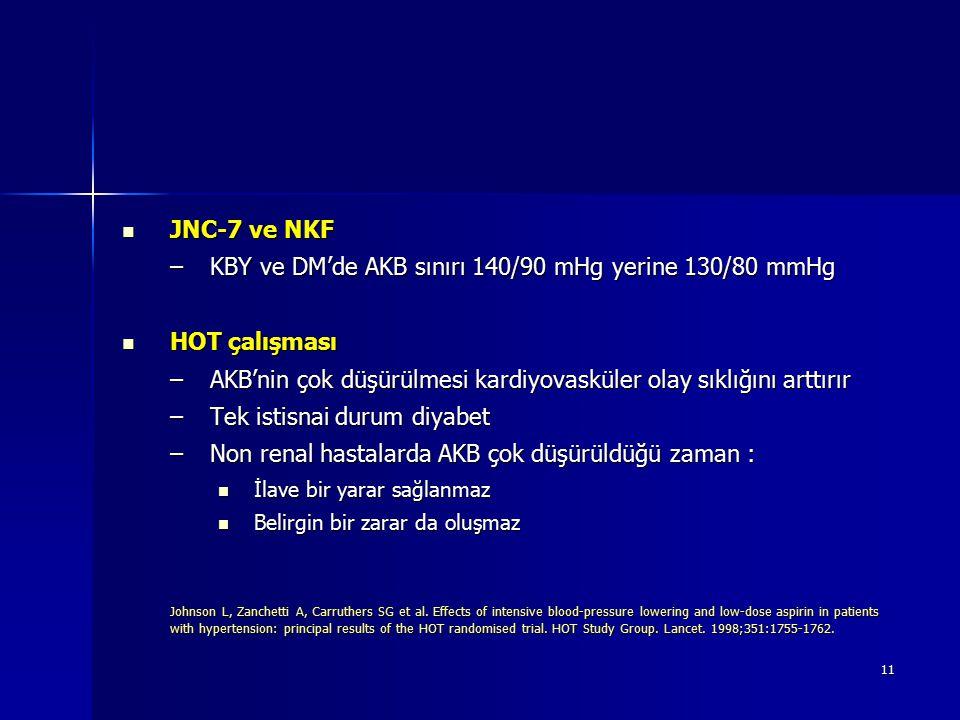 KBY ve DM'de AKB sınırı 140/90 mHg yerine 130/80 mmHg