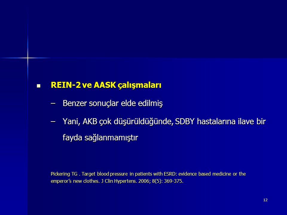 REIN-2 ve AASK çalışmaları Benzer sonuçlar elde edilmiş
