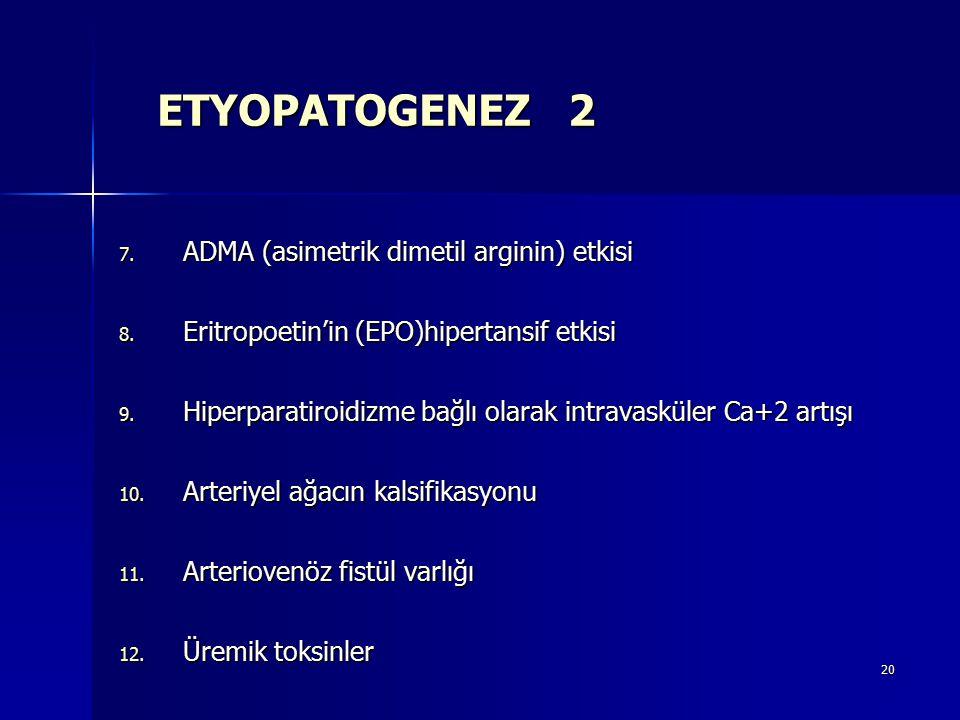 ETYOPATOGENEZ 2 ADMA (asimetrik dimetil arginin) etkisi