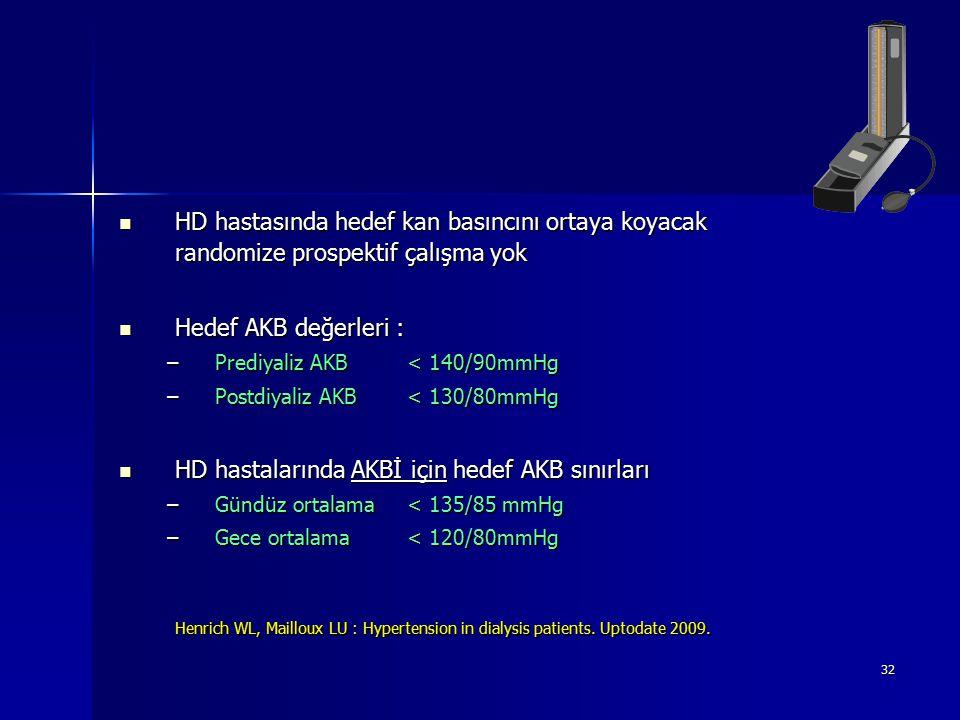 HD hastalarında AKBİ için hedef AKB sınırları