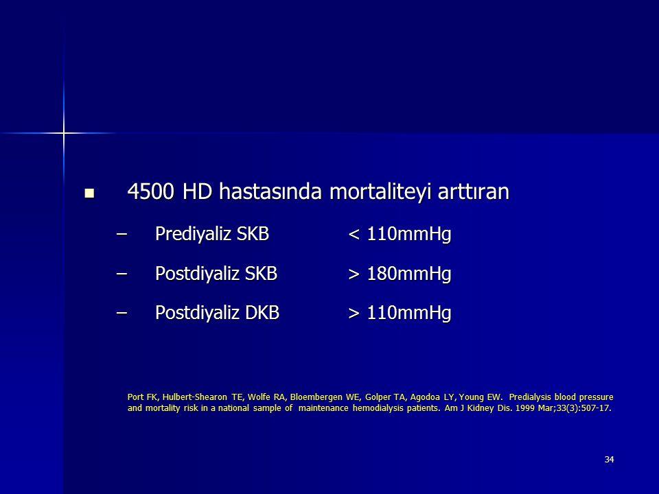 4500 HD hastasında mortaliteyi arttıran