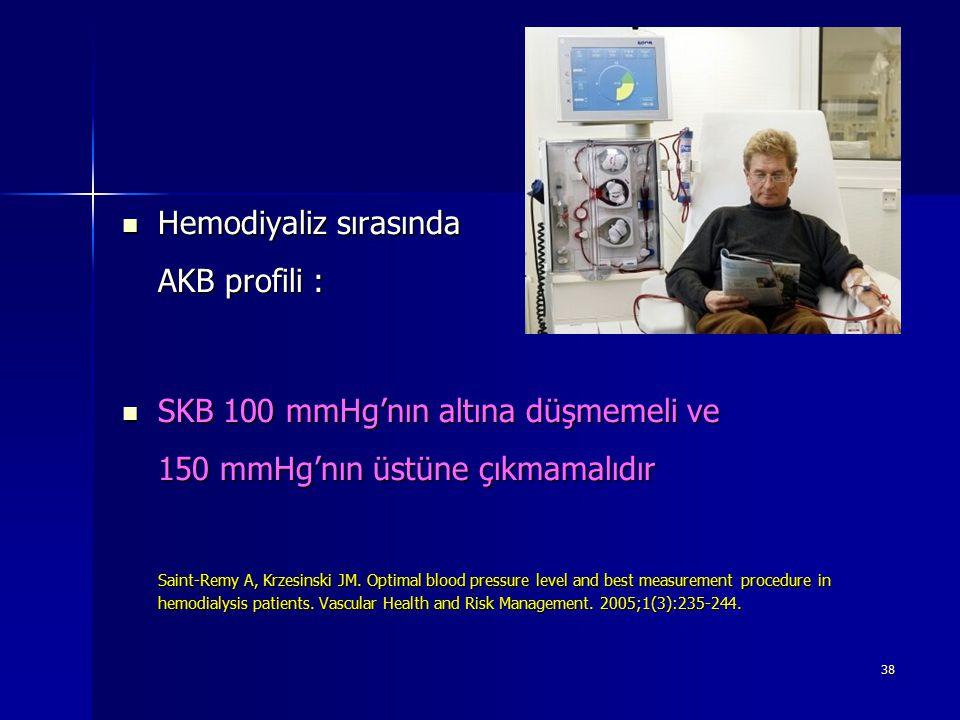 Hemodiyaliz sırasında AKB profili :