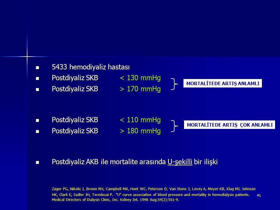 Postdiyaliz SKB < 130 mmHg Postdiyaliz SKB > 170 mmHg
