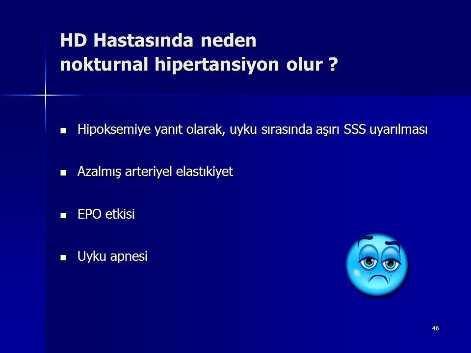 HD Hastasında neden nokturnal hipertansiyon olur