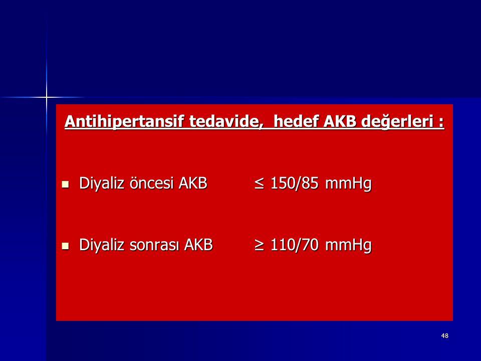 Antihipertansif tedavide, hedef AKB değerleri :