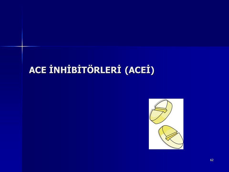 ACE İNHİBİTÖRLERİ (ACEİ)