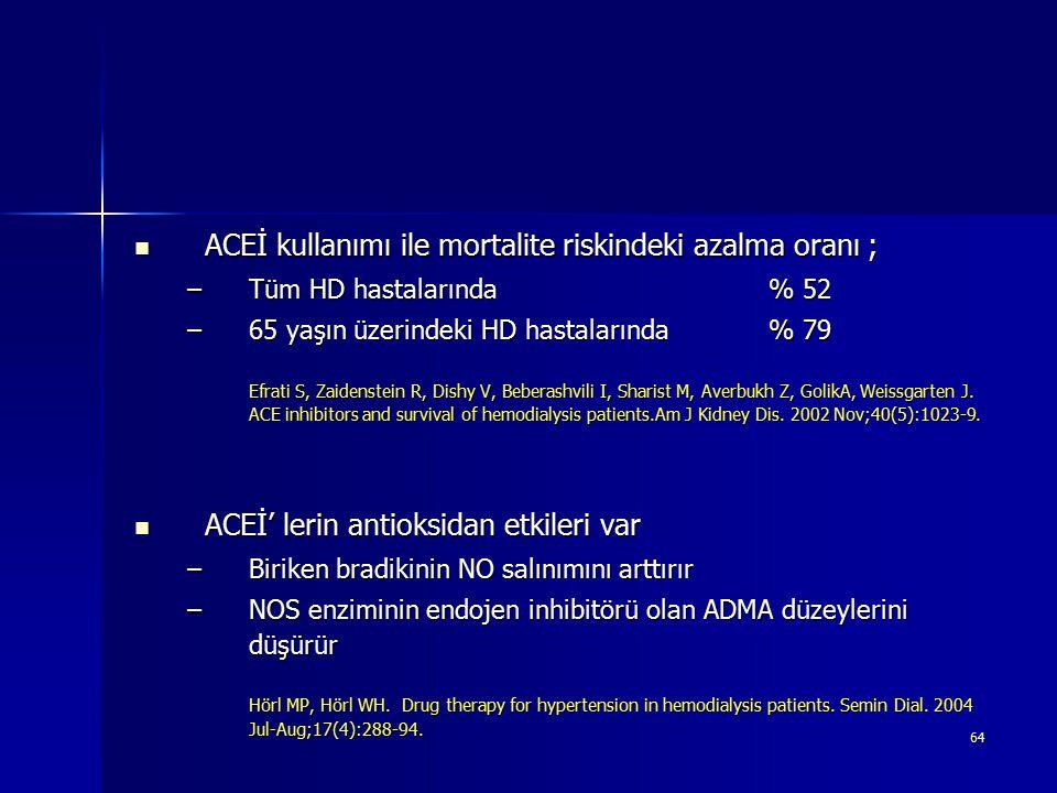 ACEİ kullanımı ile mortalite riskindeki azalma oranı ;