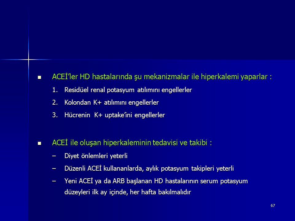 ACEİ'ler HD hastalarında şu mekanizmalar ile hiperkalemi yaparlar :