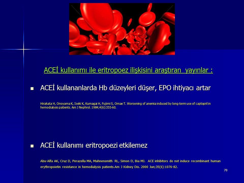 ACEİ kullanımı ile eritropoez ilişkisini araştıran yayınlar :
