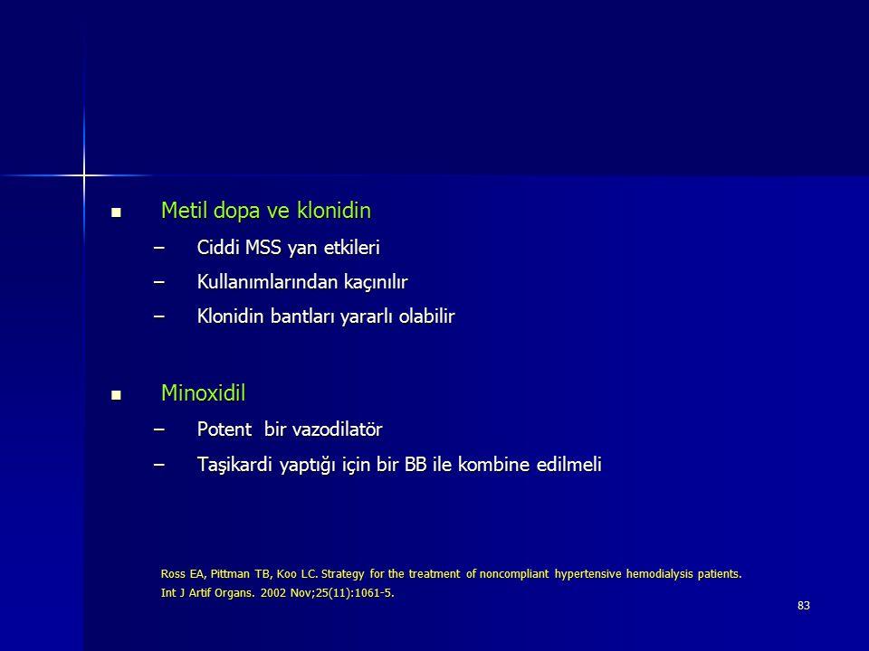 Metil dopa ve klonidin Minoxidil Ciddi MSS yan etkileri
