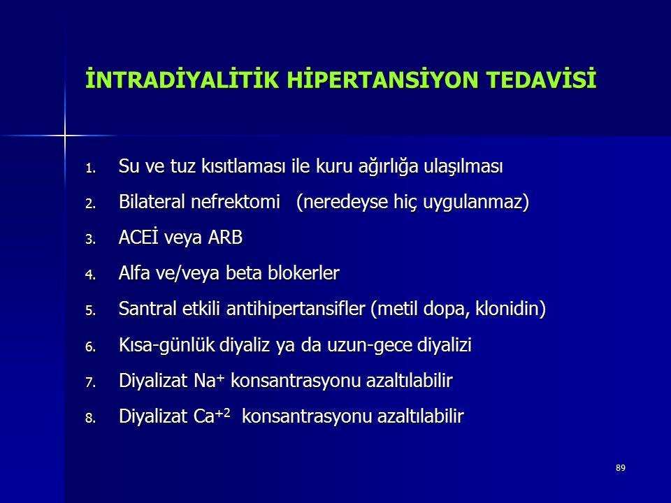 İNTRADİYALİTİK HİPERTANSİYON TEDAVİSİ