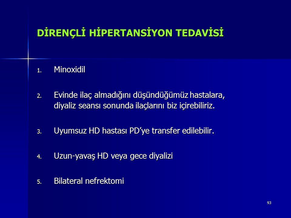 DİRENÇLİ HİPERTANSİYON TEDAVİSİ