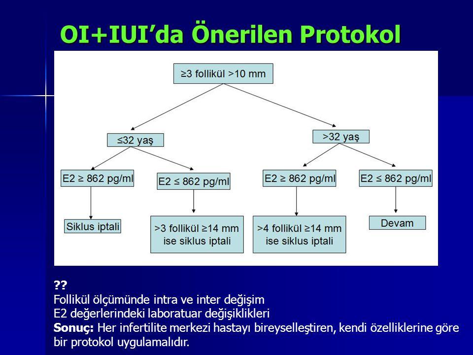OI+IUI'da Önerilen Protokol