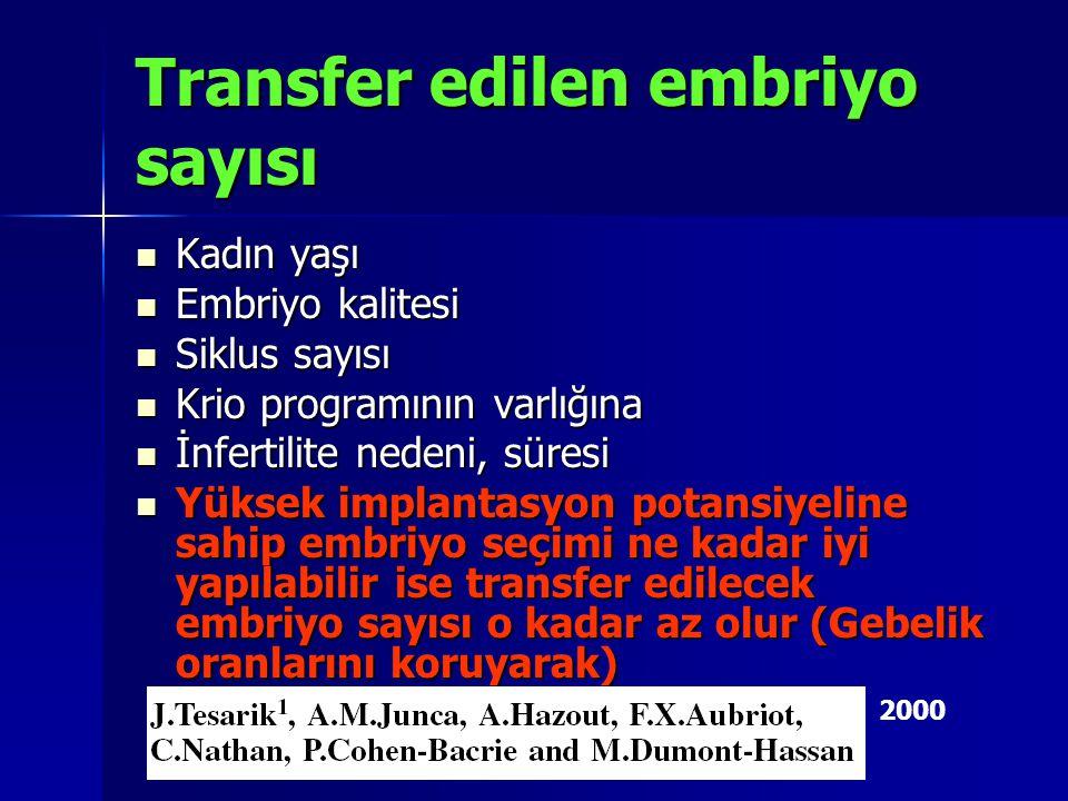 Transfer edilen embriyo sayısı