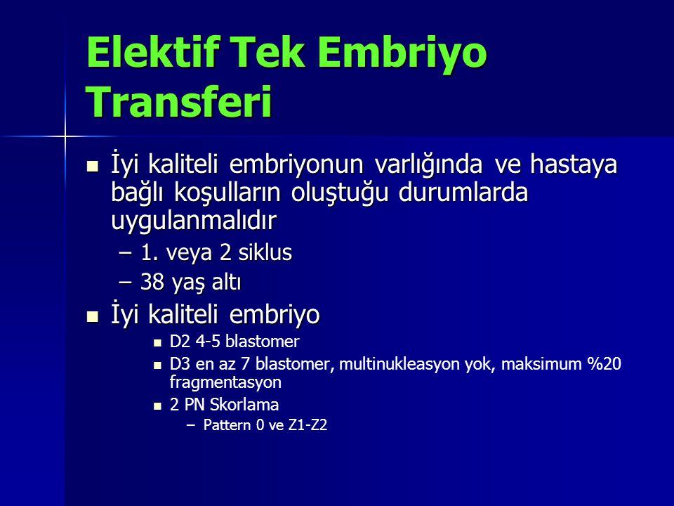 Elektif Tek Embriyo Transferi