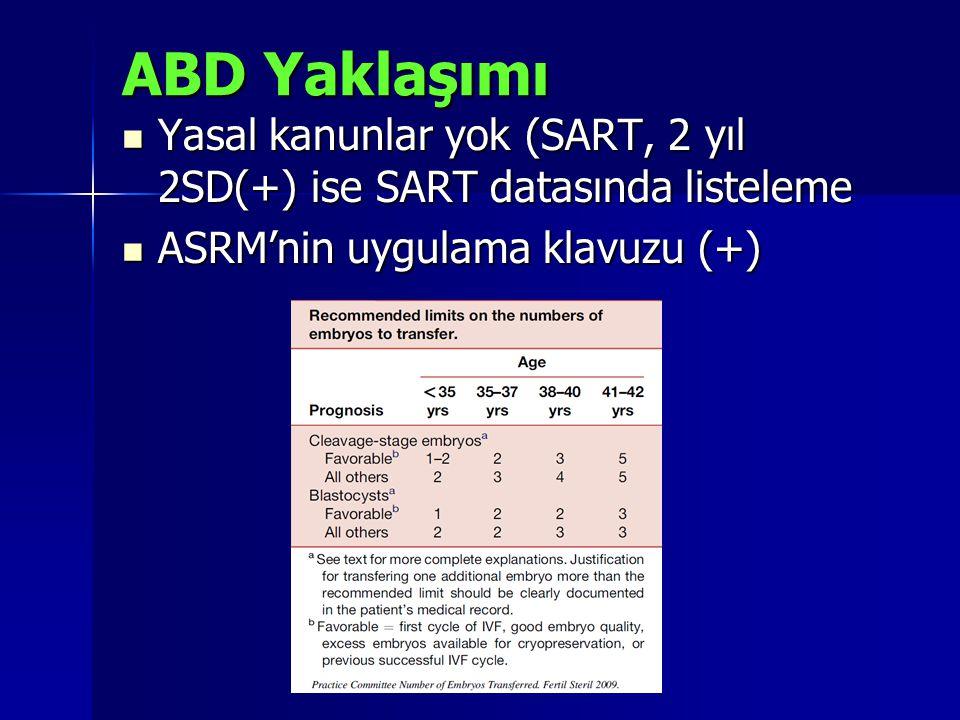 ABD Yaklaşımı Yasal kanunlar yok (SART, 2 yıl 2SD(+) ise SART datasında listeleme.