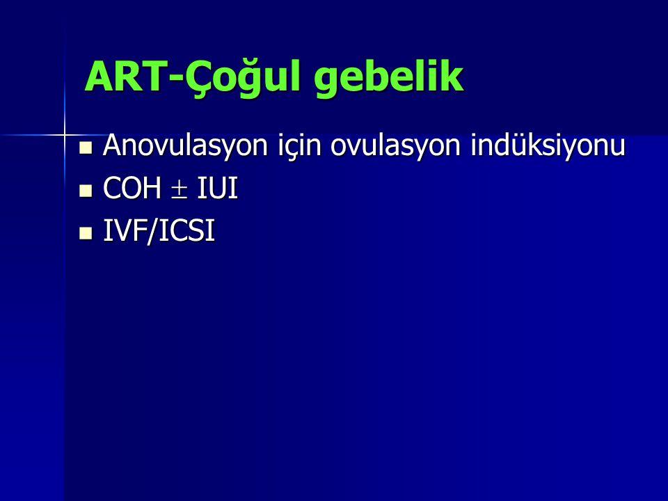 ART-Çoğul gebelik Anovulasyon için ovulasyon indüksiyonu COH  IUI