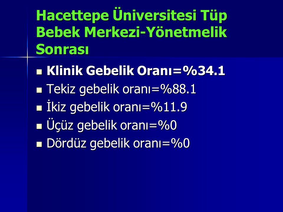 Hacettepe Üniversitesi Tüp Bebek Merkezi-Yönetmelik Sonrası