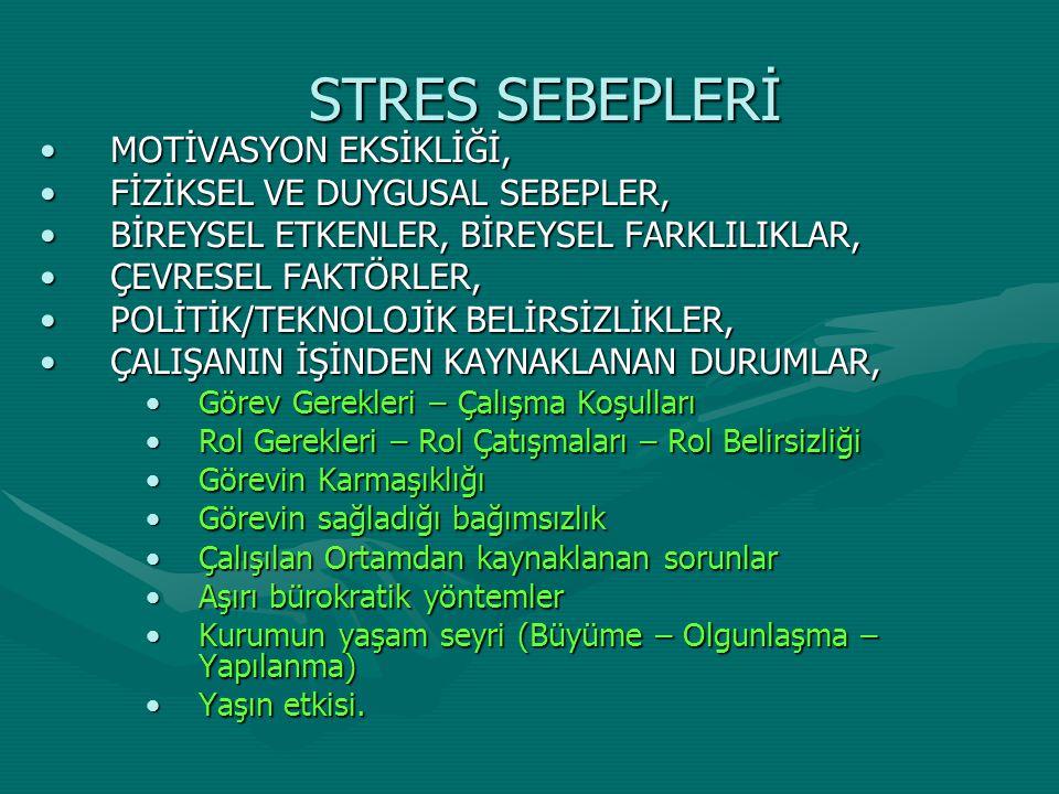STRES SEBEPLERİ MOTİVASYON EKSİKLİĞİ, FİZİKSEL VE DUYGUSAL SEBEPLER,
