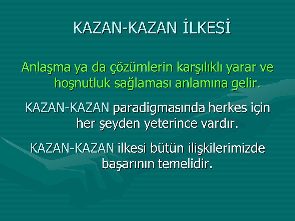 KAZAN-KAZAN İLKESİ Anlaşma ya da çözümlerin karşılıklı yarar ve hoşnutluk sağlaması anlamına gelir.