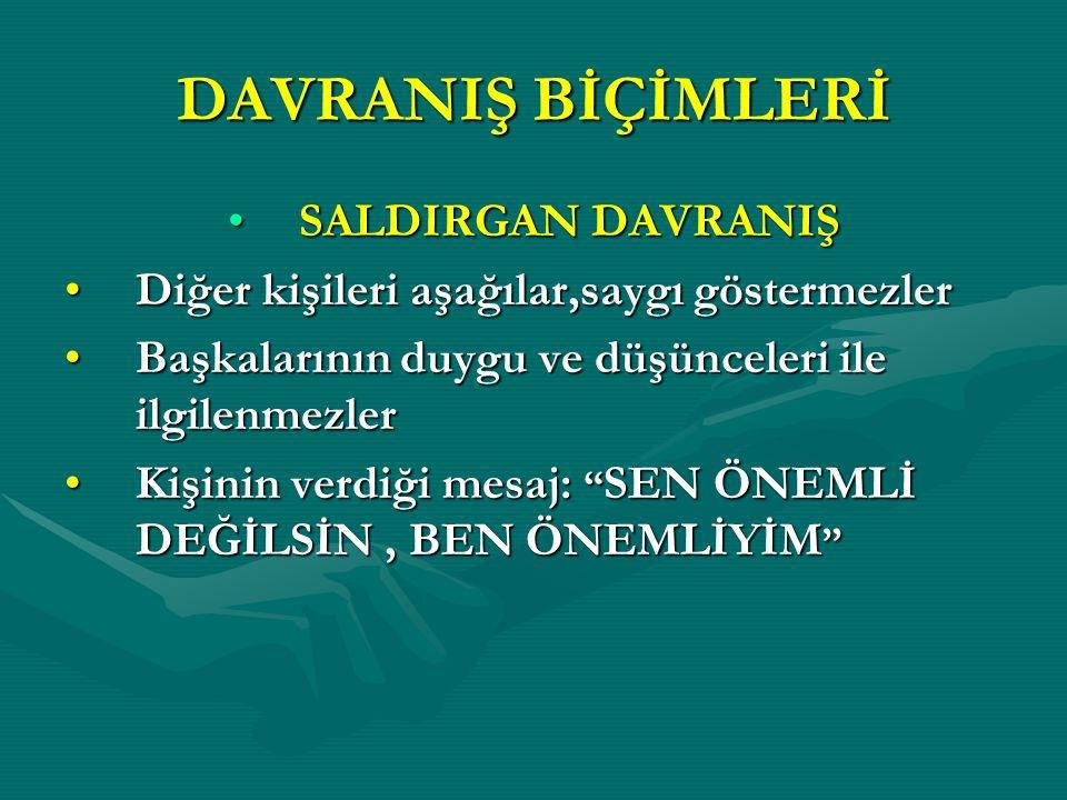 DAVRANIŞ BİÇİMLERİ SALDIRGAN DAVRANIŞ