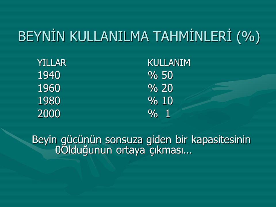 BEYNİN KULLANILMA TAHMİNLERİ (%)