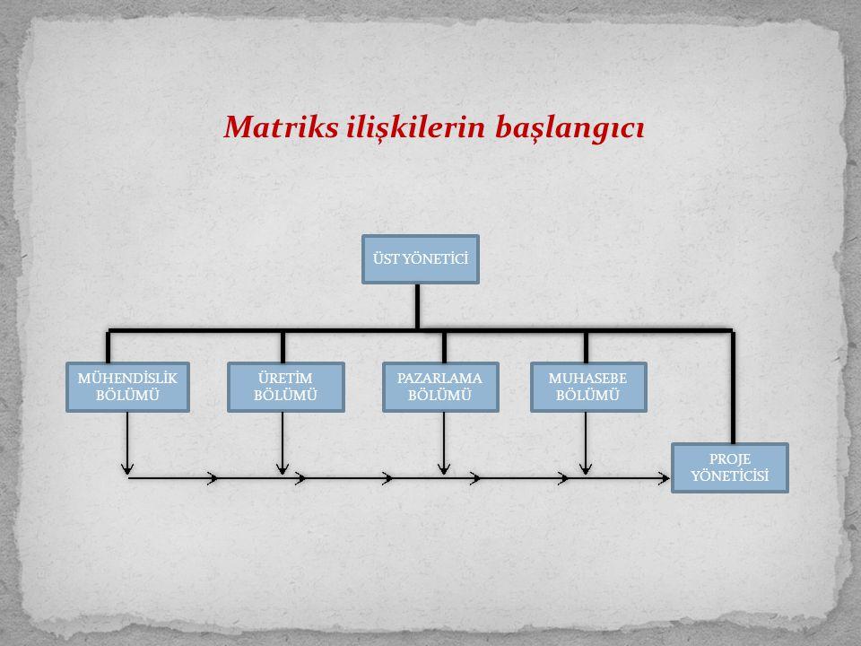 Matriks ilişkilerin başlangıcı