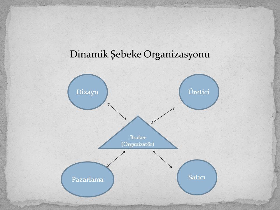 Dinamik Şebeke Organizasyonu