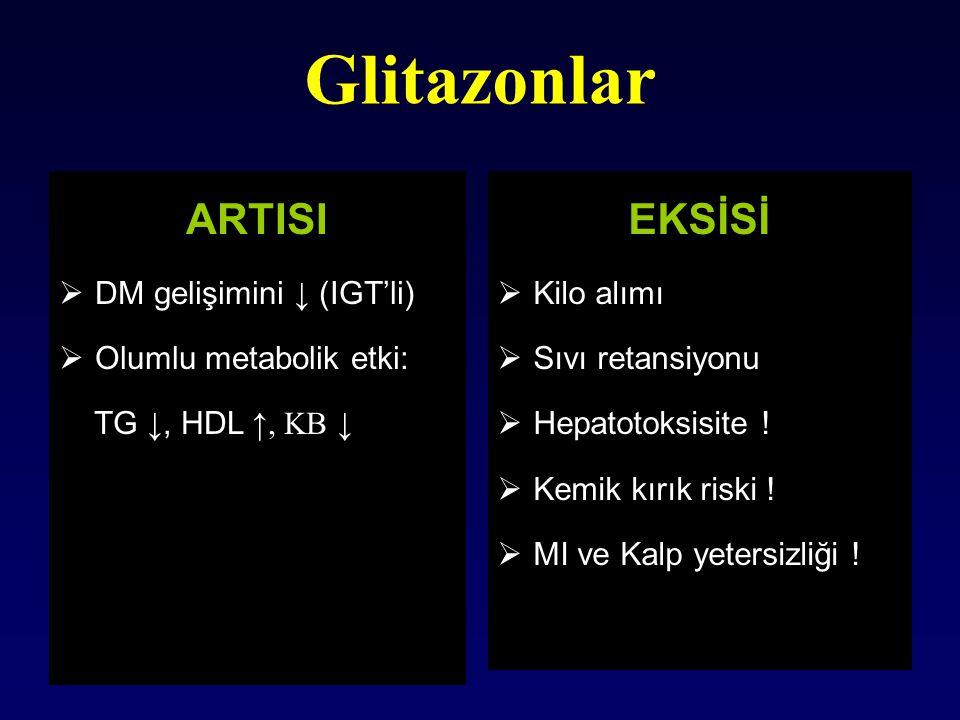 Glitazonlar ARTISI EKSİSİ DM gelişimini ↓ (IGT'li)