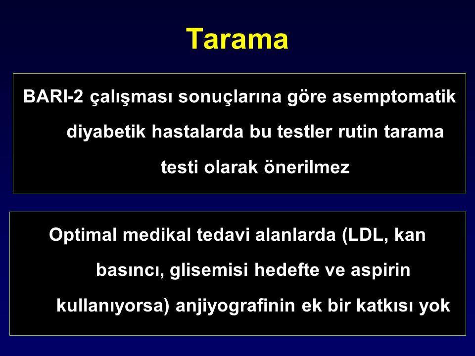 Tarama BARI-2 çalışması sonuçlarına göre asemptomatik diyabetik hastalarda bu testler rutin tarama testi olarak önerilmez.