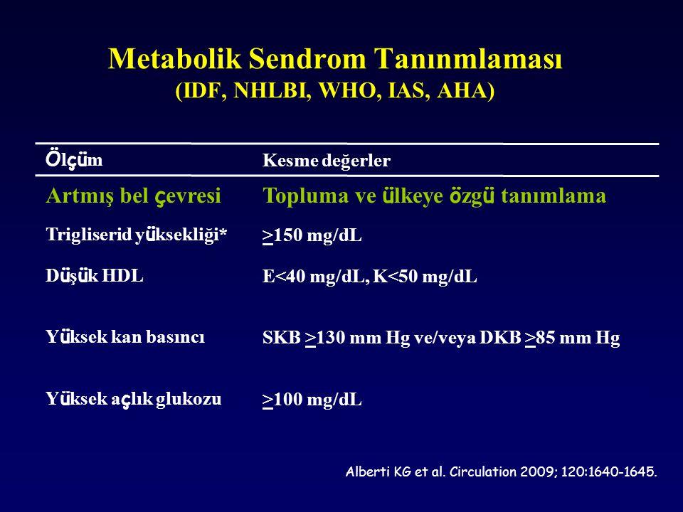 Metabolik Sendrom Tanınmlaması (IDF, NHLBI, WHO, IAS, AHA)