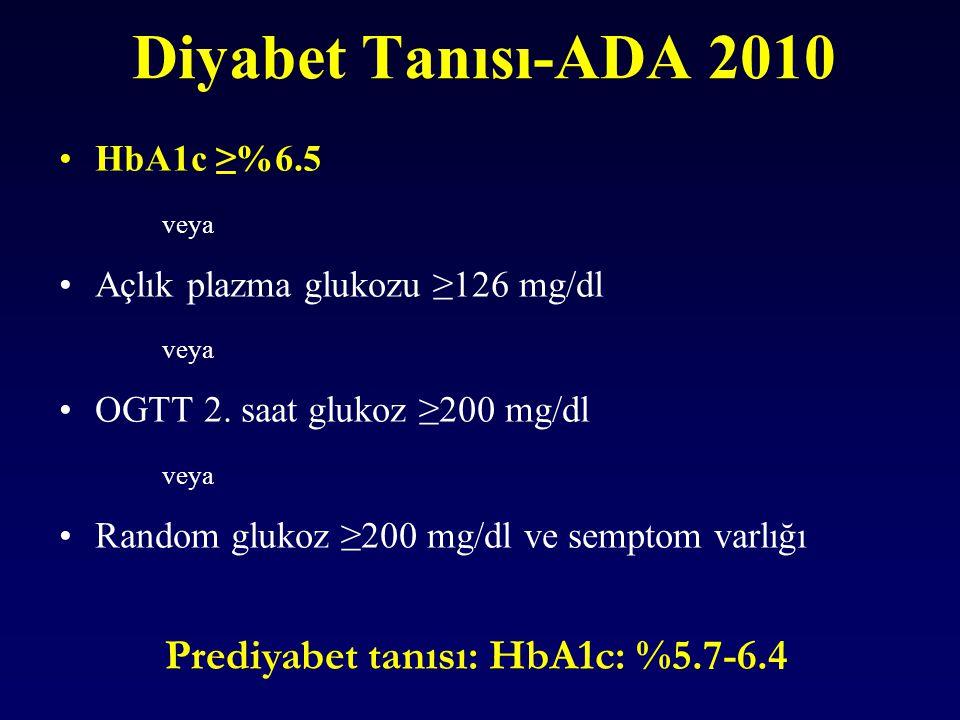 Diyabet Tanısı-ADA 2010 Prediyabet tanısı: HbA1c: %5.7-6.4 HbA1c ≥%6.5