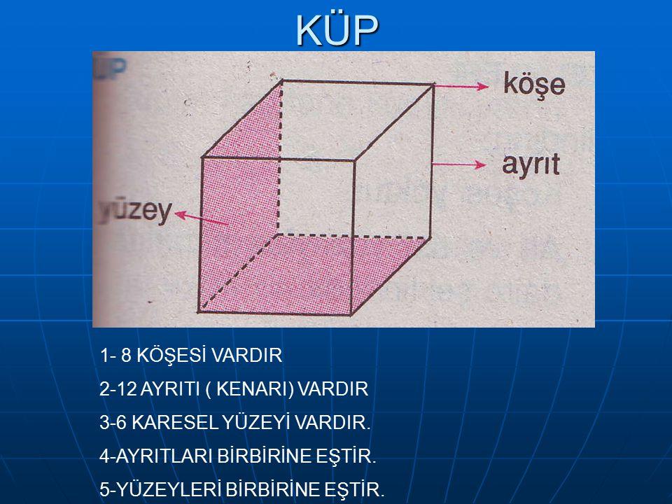 KÜP 1- 8 KÖŞESİ VARDIR 2-12 AYRITI ( KENARI) VARDIR