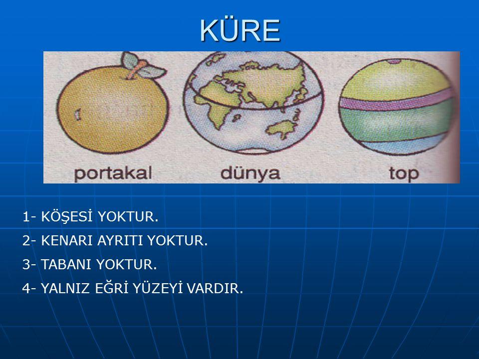 KÜRE 1- KÖŞESİ YOKTUR. 2- KENARI AYRITI YOKTUR. 3- TABANI YOKTUR.