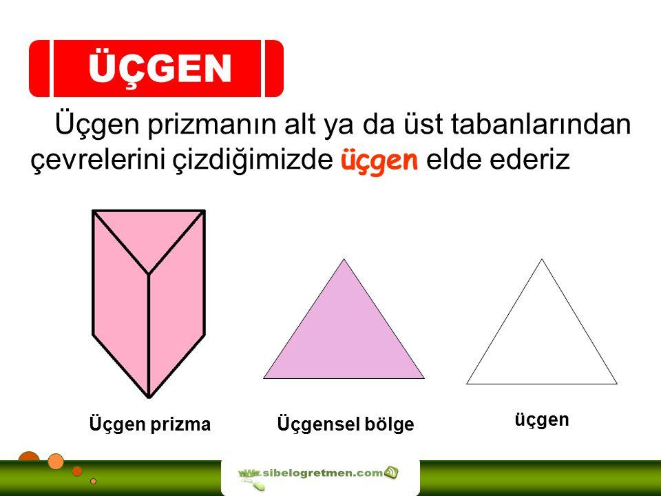 ÜÇGEN sibelogretmen.com Üçgen prizmanın alt ya da üst tabanlarından
