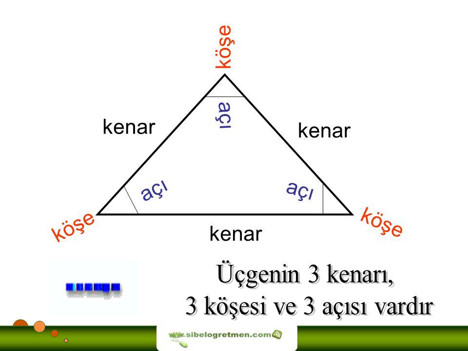 Üçgenin 3 kenarı, 3 köşesi ve 3 açısı vardır sibelogretmen.com köşe