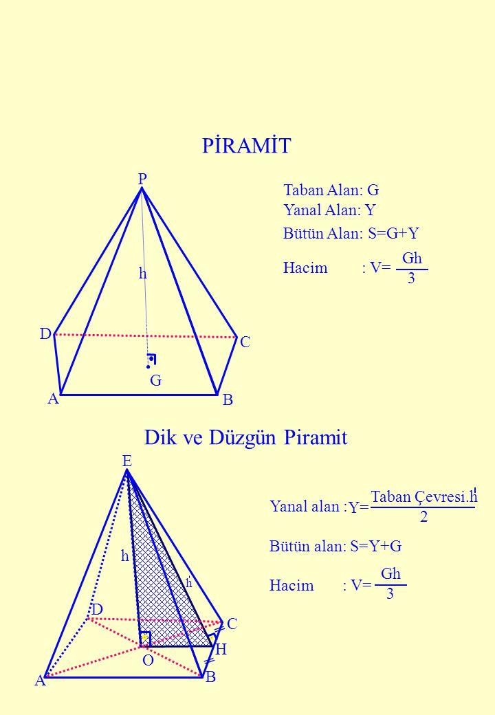 PİRAMİT Dik ve Düzgün Piramit P Taban Alan: G Yanal Alan: Y